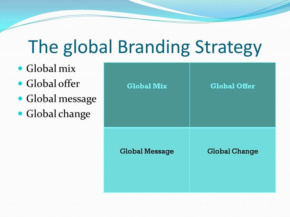 The global Branding Strategy Global mix Global offer Global message Global change