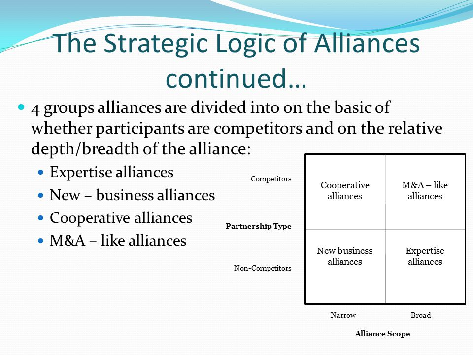 The Strategic Logic of Alliances continued… 4 groups alliances are divided into on the basic of whether participants are competitors and on the relati