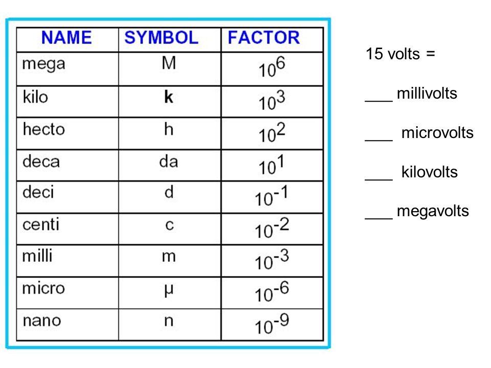 15 volts = ___ millivolts ___ microvolts ___ kilovolts ___ megavolts