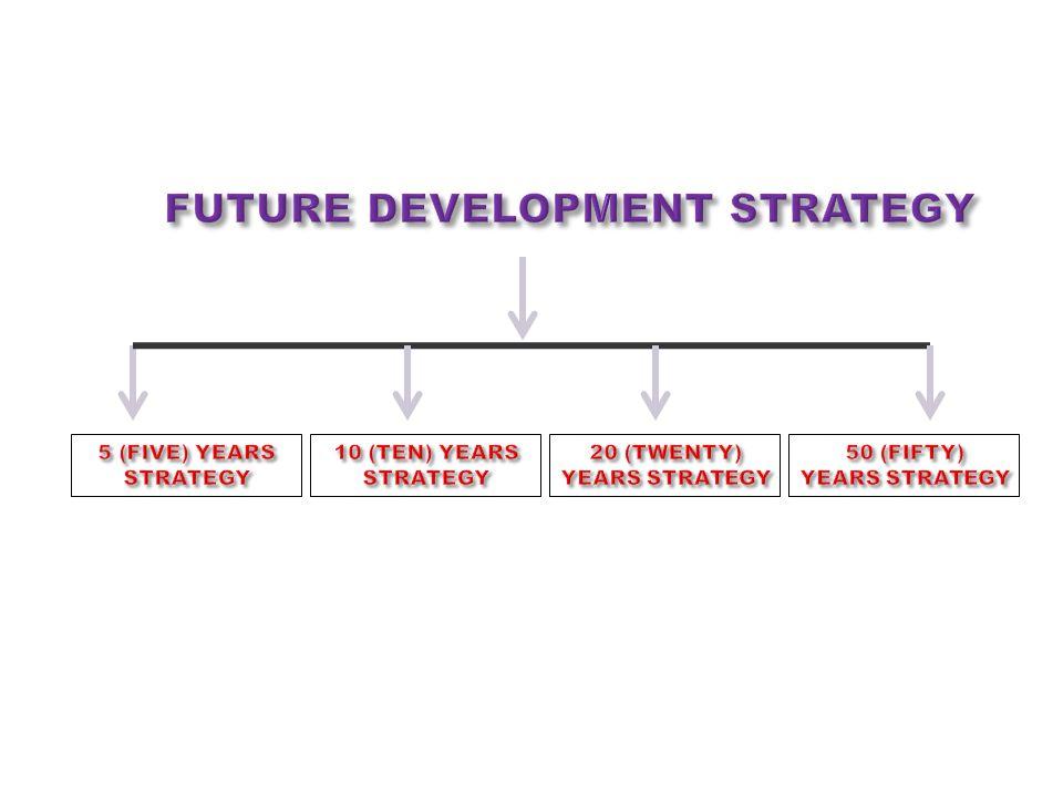 FUTURE DEVELOPMENT STRATEGY FUTURE DEVELOPMENT STRATEGY