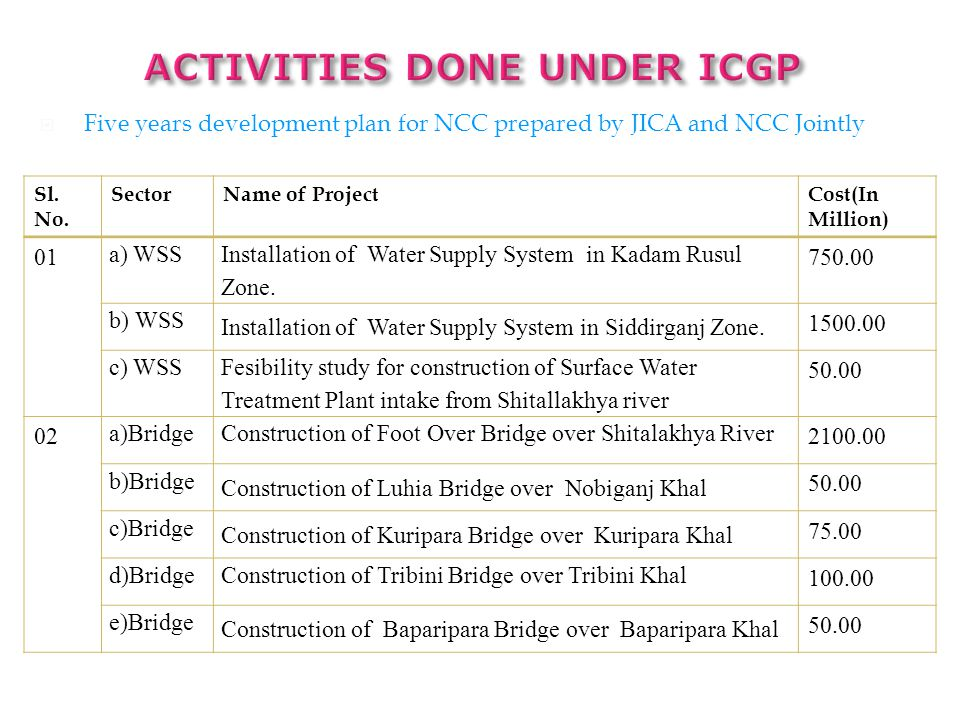  Five years development plan for NCC prepared by JICA and NCC Jointly Sl.