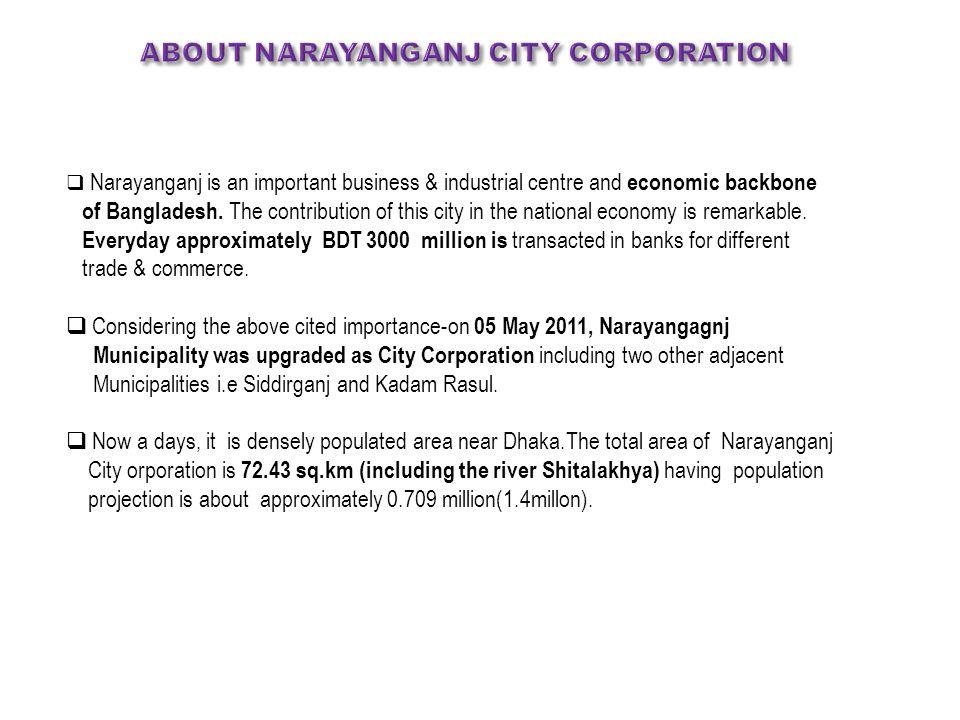ABOUT NARAYANGANJ CITY CORPORATION  Narayanganj is an important business & industrial centre and economic backbone of Bangladesh.
