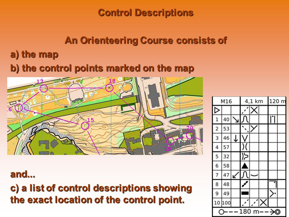 Control Descriptions An Orienteering Course consists of a) the map b) the control points marked on the map and...