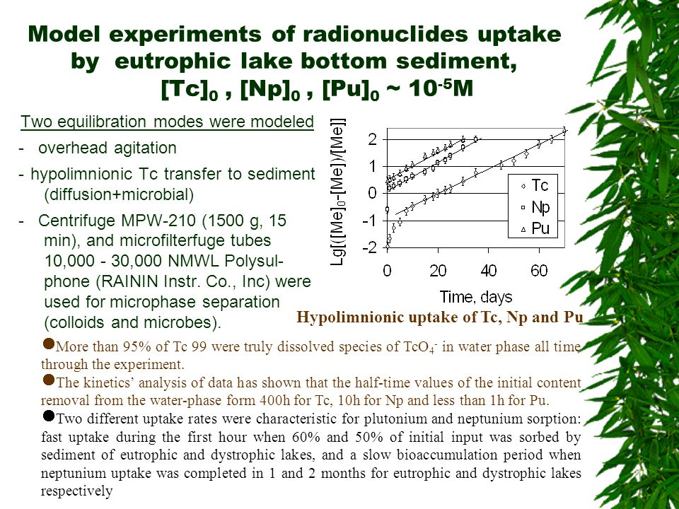 Model experiments of radionuclides uptake by eutrophic lake bottom sediment, [Tc] 0, [Np] 0, [Pu] 0 ~ 10 -5 M Two equilibration modes were modeled - overhead agitation - hypolimnionic Tc transfer to sediment (diffusion+microbial) - Centrifuge MPW-210 (1500 g, 15 min), and microfilterfuge tubes 10,000 - 30,000 NMWL Polysul- phone (RAININ Instr.