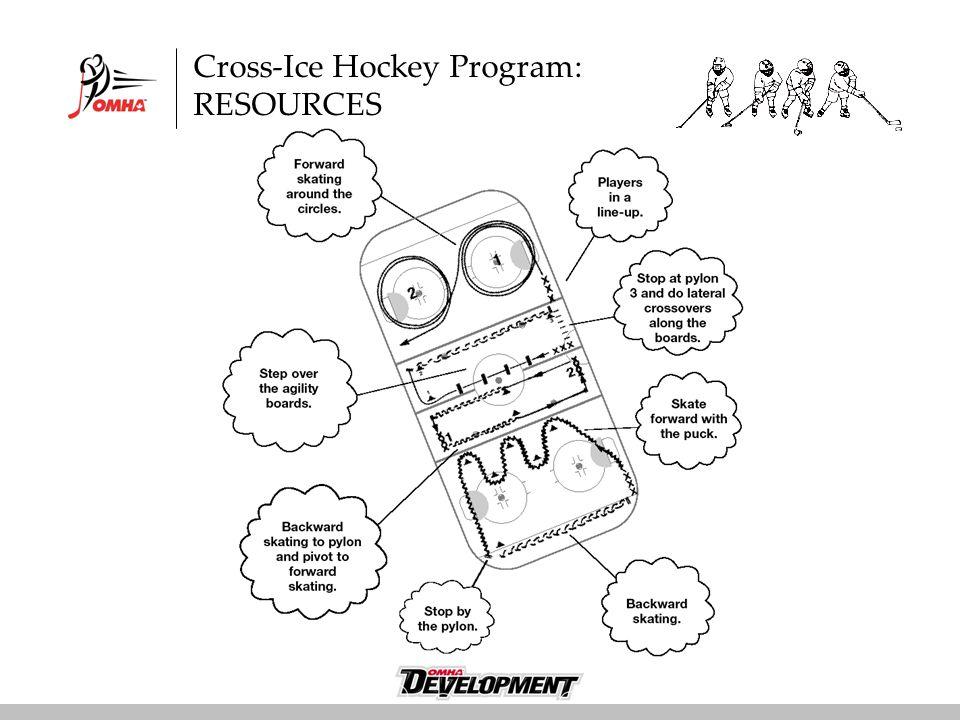 Cross-Ice Hockey Program: RESOURCES