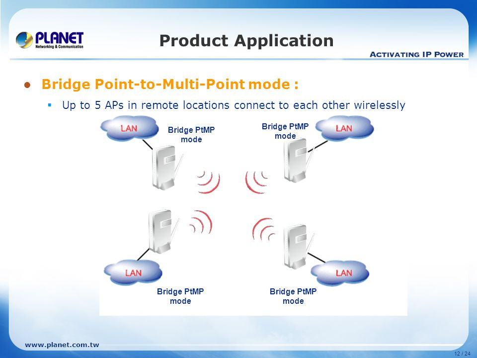 www.planet.com.tw 12 / 24 Product Application Bridge Point-to-Multi-Point mode :  Up to 5 APs in remote locations connect to each other wirelessly Br