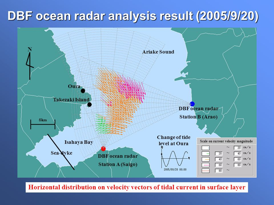 Isahaya Bay DBF ocean radar Station A (Saigo) Takezaki Island Ariake Sound DBF ocean radar Station B (Arao) Oura Change of tide level at Oura N DBF oc