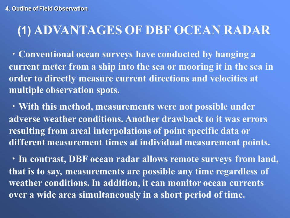 Transmission antenna eight reception antennas Shelter of DBF Radar System DBF ocean radar Constitution of DBF ocean radar Constitution of DBF ocean radar