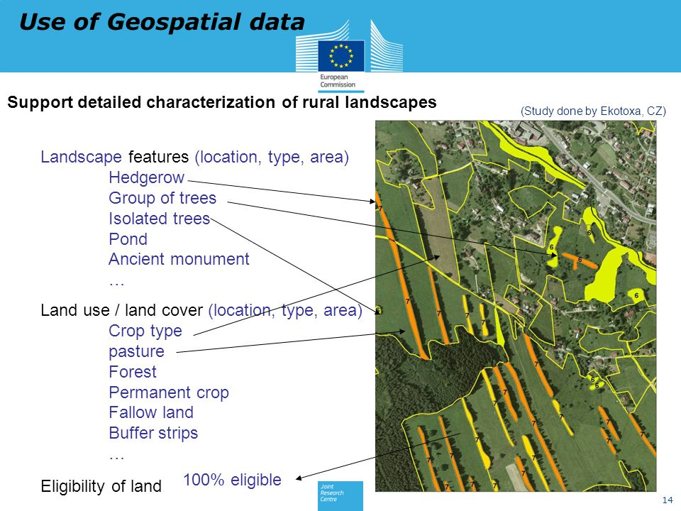 14 Use of Geospatial data Support detailed characterization of rural landscapes Landscape features (location, type, area) Hedgerow Group of trees Isolated trees Pond Ancient monument … Land use / land cover (location, type, area) Crop type pasture Forest Permanent crop Fallow land Buffer strips … Eligibility of land 100% eligible (Study done by Ekotoxa, CZ) 14
