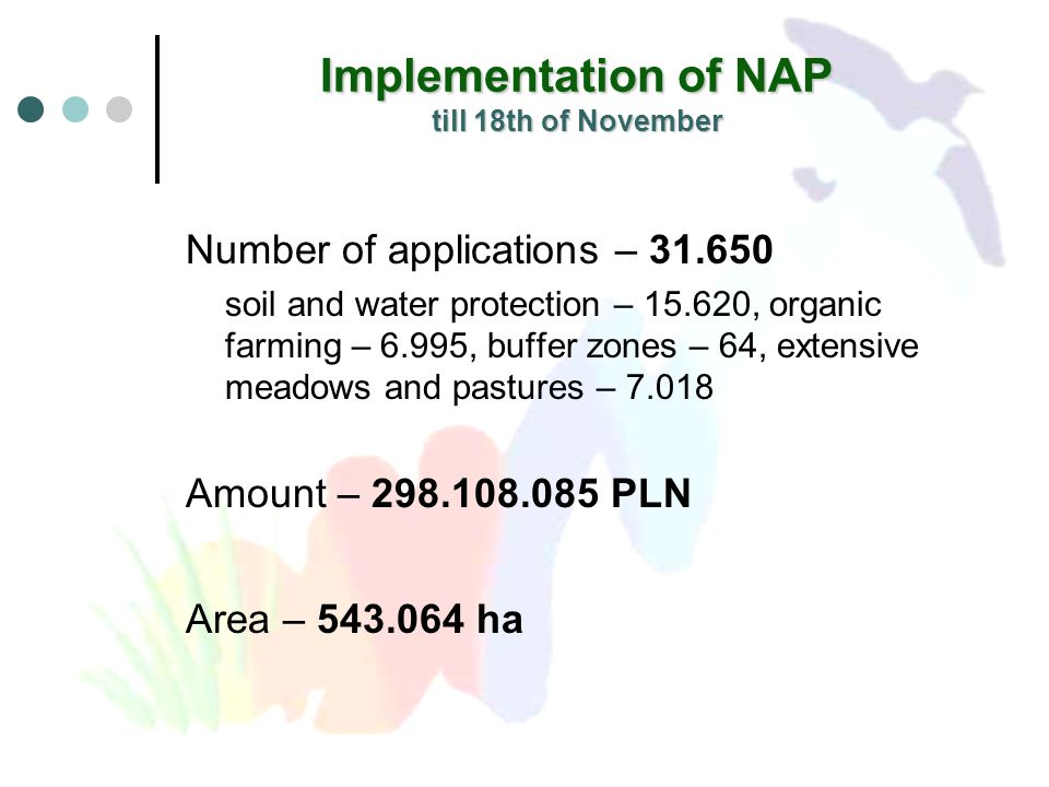 Implementation of NAP till 18th of November Number of applications – 31.650 soil and water protection – 15.620, organic farming – 6.995, buffer zones – 64, extensive meadows and pastures – 7.018 Amount – 298.108.085 PLN Area – 543.064 ha