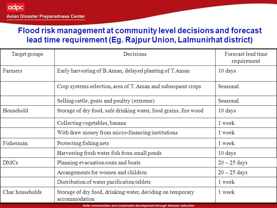 Target groupsDecisionsForecast lead time requirement FarmersEarly harvesting of B.Aman, delayed planting of T.Aman10 days Crop systems selection, area of T.