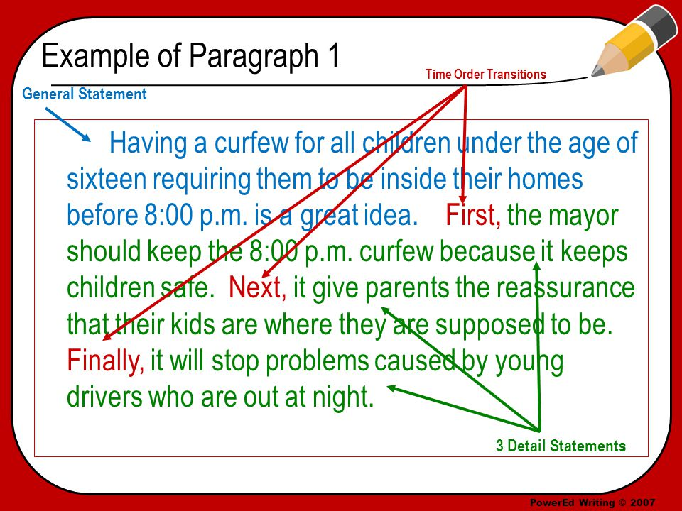 PowerEd Writing © 2007 Example of Paragraph 1 Having a curfew for all children under the age of sixteen requiring them to be inside their homes before 8:00 p.m.