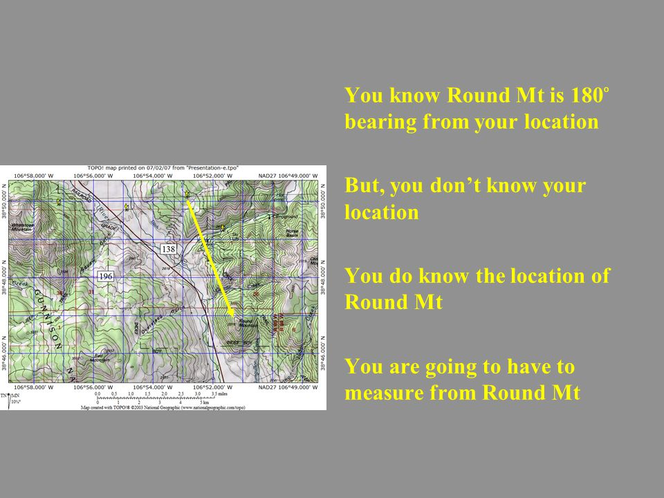 You know Round Mt is 180 o bearing from your location But, you don't know your location You do know the location of Round Mt You are going to have to