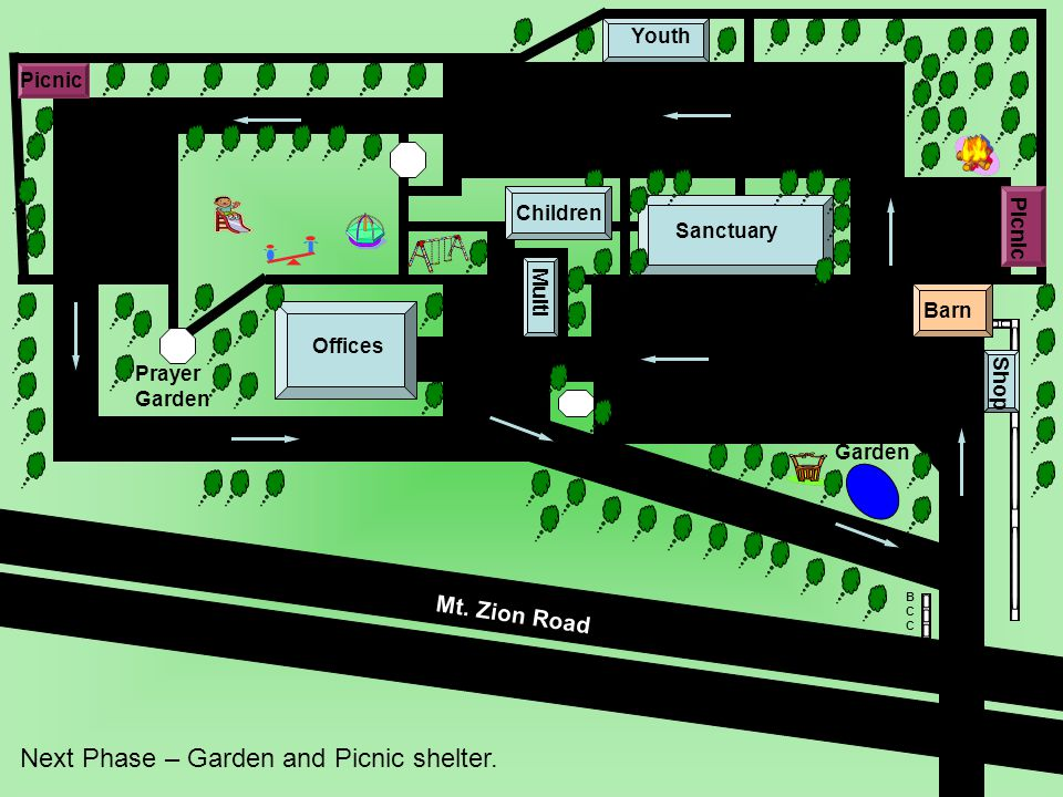 Barn BCCBCC Sanctuary Offices Prayer Garden Youth Picnic Next Phase – Garden and Picnic shelter.