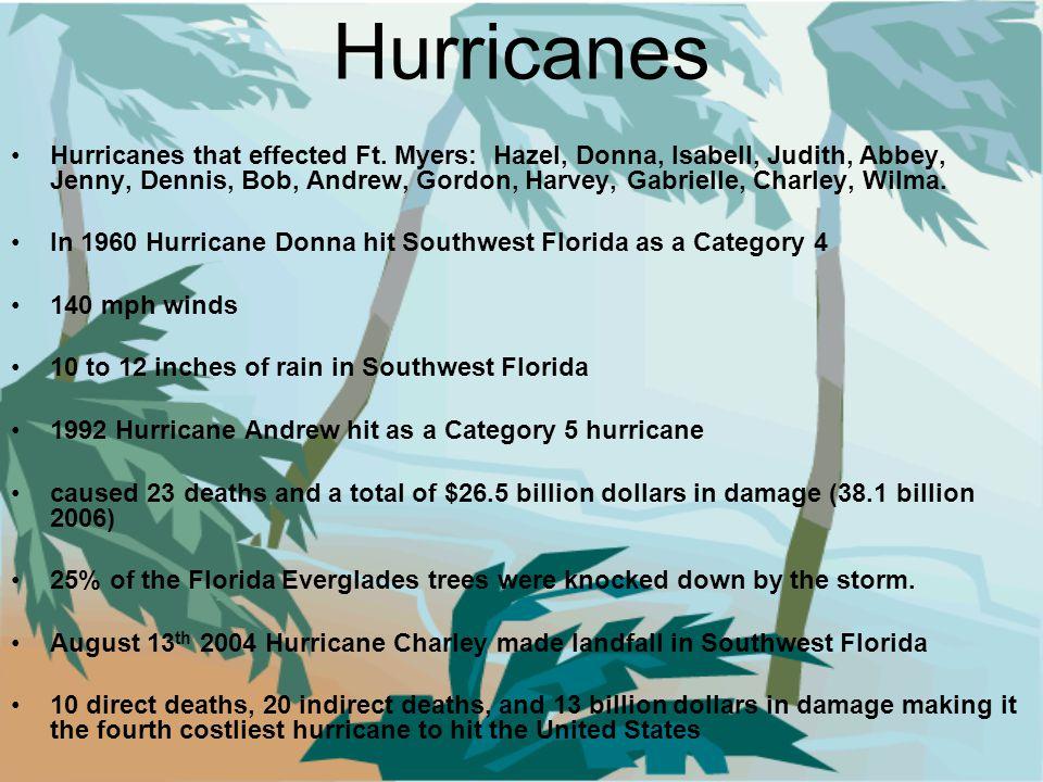 Hurricanes Hurricanes that effected Ft.