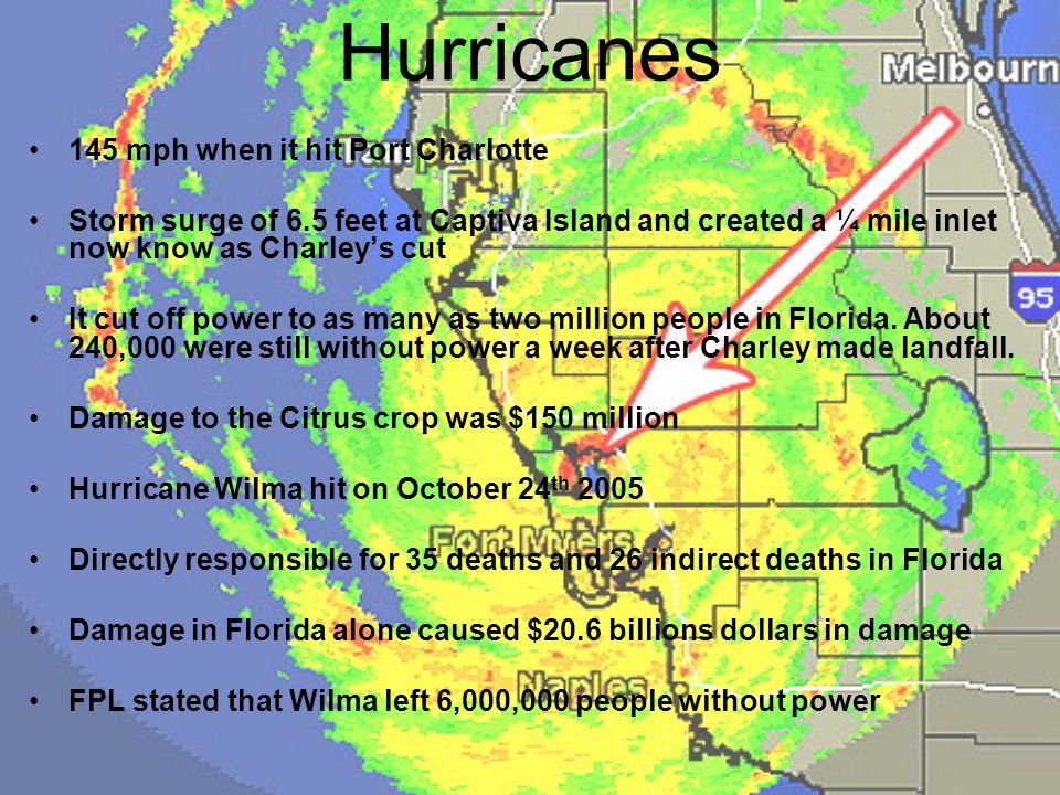 Hurricanes 145 mph when it hit Port Charlotte Storm surge of 6.5 feet at Captiva Island and created a ¼ mile inlet now know as Charley's cut It cut off power to as many as two million people in Florida.