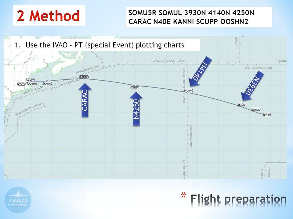 1.Use the IVAO - PT (special Event) plotting charts N3930 SOMU5R SOMUL 3930N 4140N 4250N CARAC N40E KANNI SCUPP OOSHN2 CARAC N4250 N4140