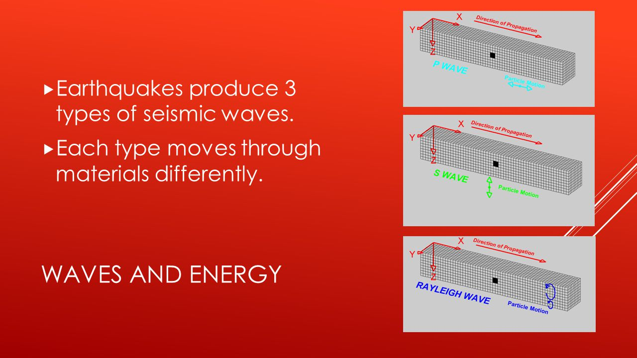 WAVES AND ENERGY  Earthquakes produce 3 types of seismic waves.  Each type moves through materials differently.