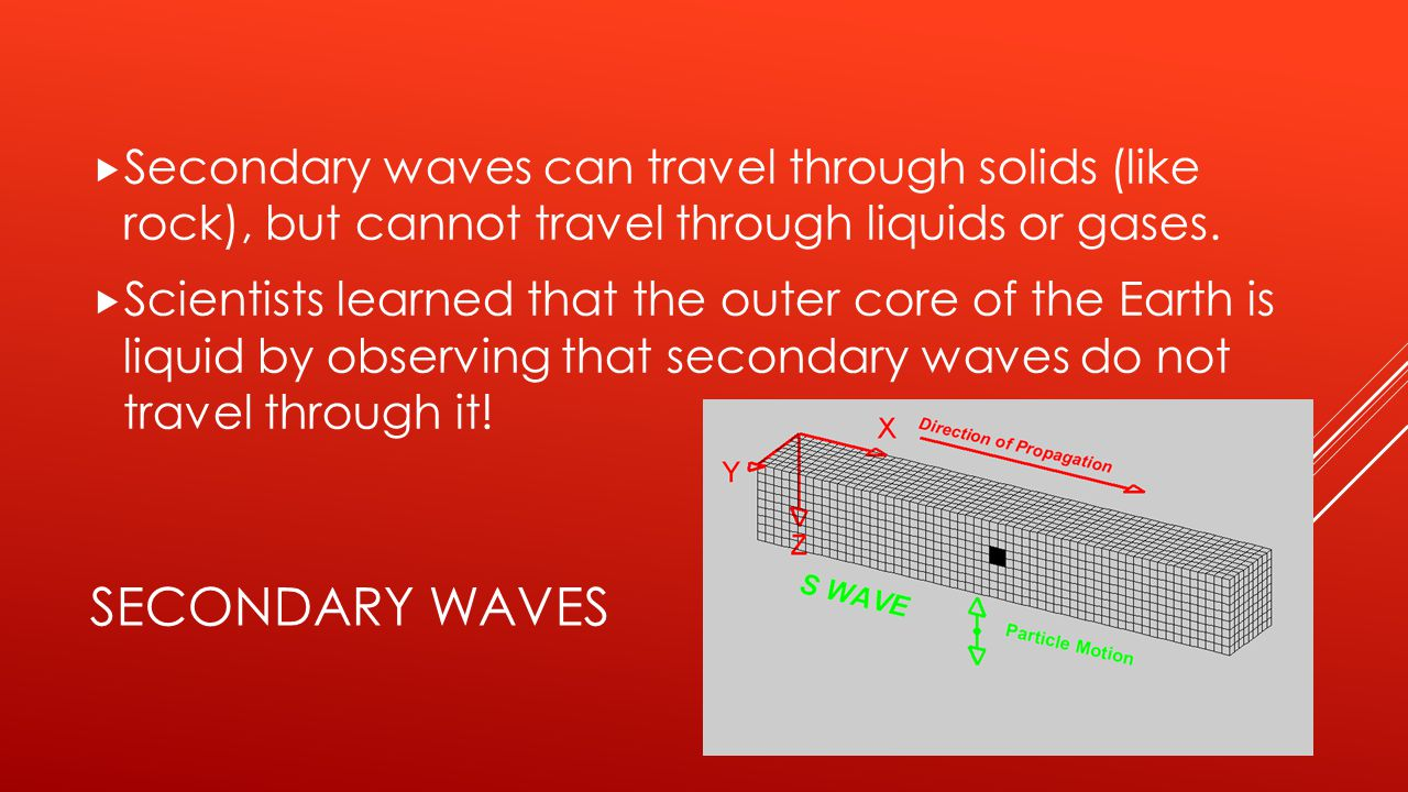 SECONDARY WAVES  Secondary waves can travel through solids (like rock), but cannot travel through liquids or gases.  Scientists learned that the out