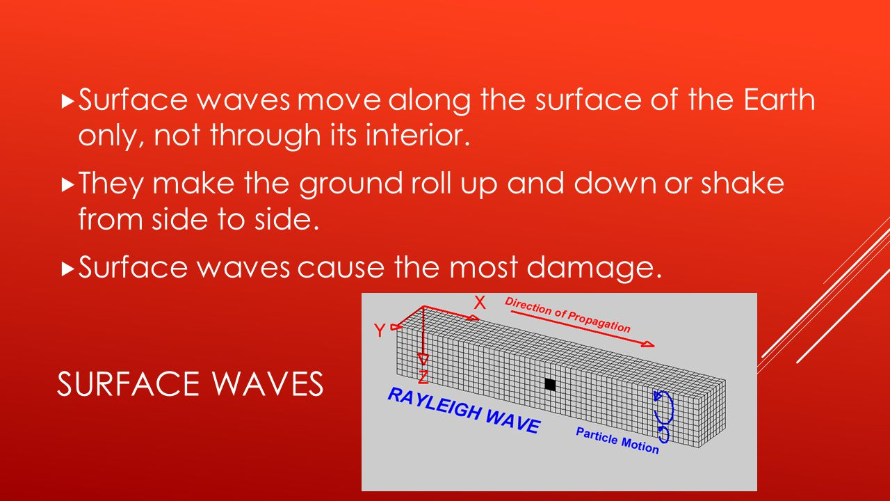 SURFACE WAVES  Surface waves move along the surface of the Earth only, not through its interior.  They make the ground roll up and down or shake fro