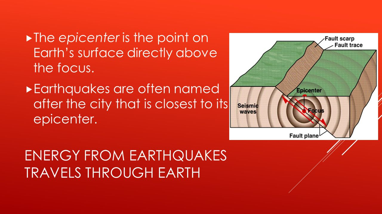 ENERGY FROM EARTHQUAKES TRAVELS THROUGH EARTH  The epicenter is the point on Earth's surface directly above the focus.  Earthquakes are often named