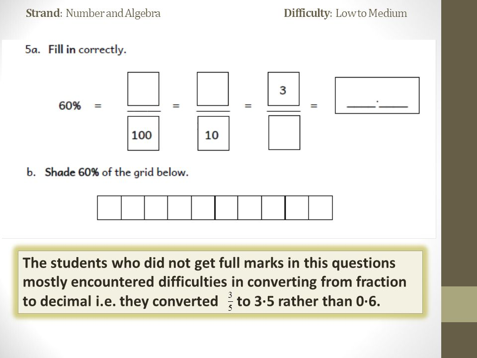 Strand: Number and Algebra Difficulty: Low to Medium The students who did not get full marks in this questions mostly encountered difficulties in converting from fraction to decimal i.e.