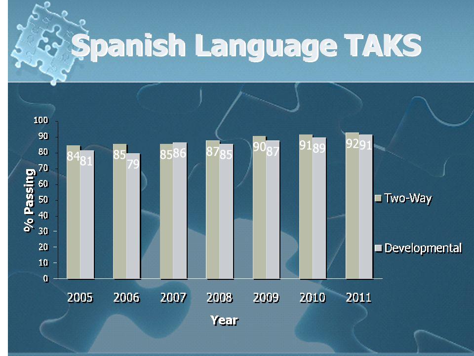 Spanish Language TAKS