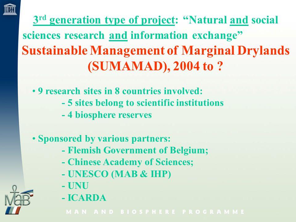 Hunshandake Sandland / Xilon Gol Biosphere Reserve (HS), CHINA Haihe River Basin (HRB), CHINA Omayed Biosphere Reserve (OBR), EGYPT Gareh Bygone Plain (GBP), IRAN Dingarh/ Lal Sohanra Biosphere Reserve (D/LSBR), PAKISTAN Dana Biosphere Reserve (DBR), JORDAN Khanasser Valley Integrated Research Site (KVIRS), SYRIA Zeuss-Koutine Watershed (ZKW), TUNISIA Karnab Chul (KC), UZBEKISTAN