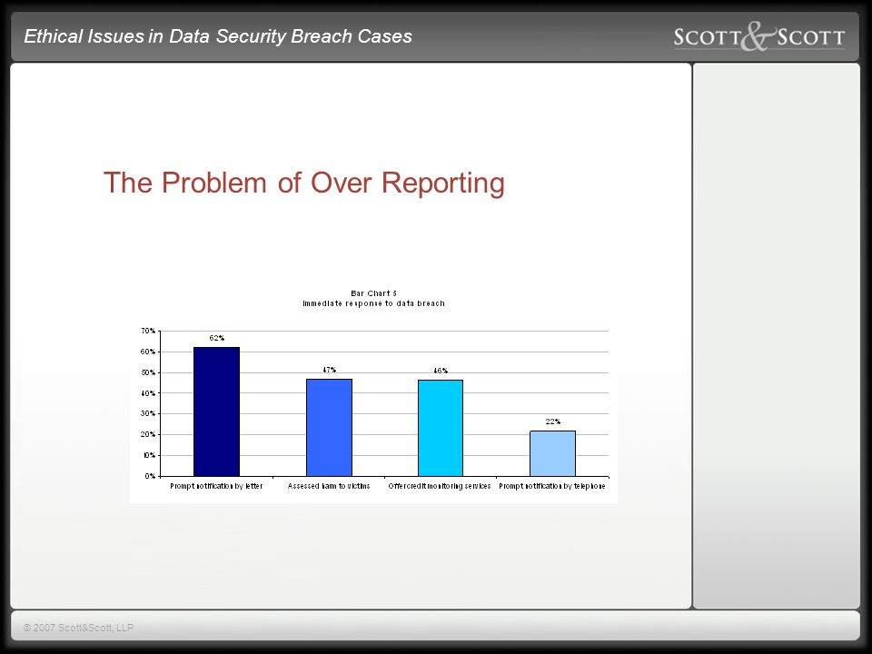 Ethical Issues in Data Security Breach Cases © 2007 Scott&Scott, LLP The Problem of Over Reporting
