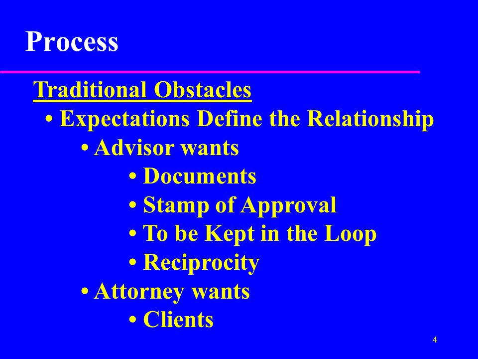 4 Process Traditional Obstacles Expectations Define the Relationship Advisor wants Documents Stamp of Approval To be Kept in the Loop Reciprocity Attorney wants Clients