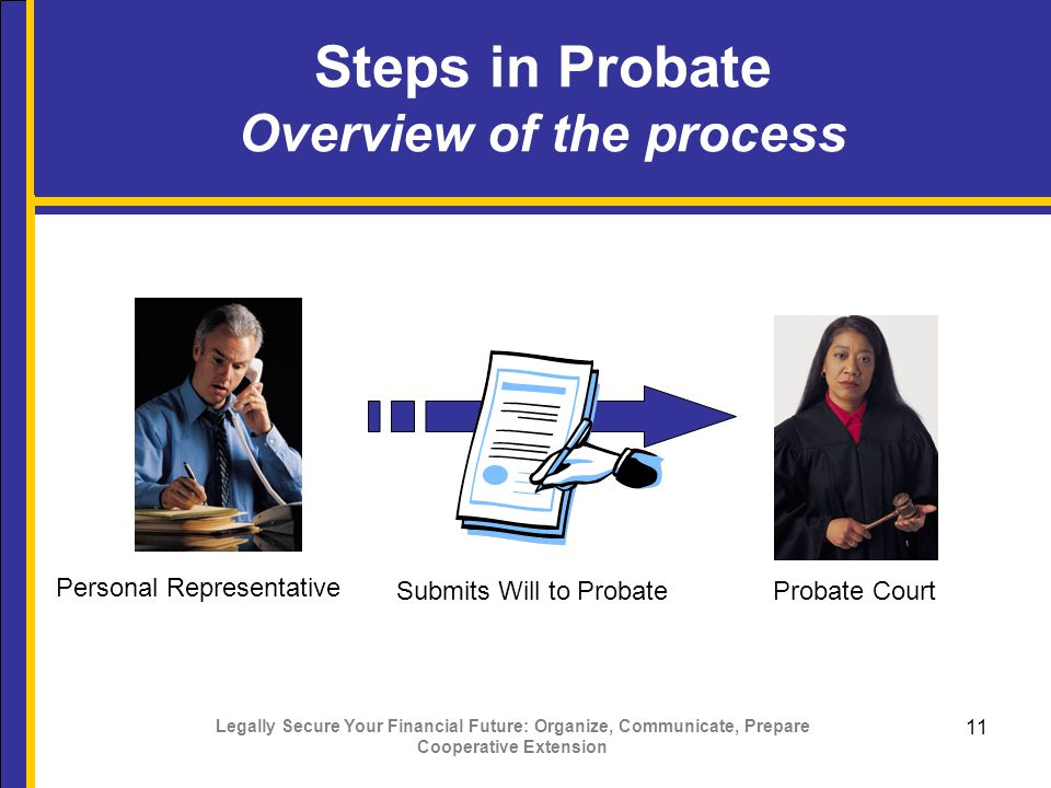 Legally Secure Your Financial Future: Organize, Communicate, Prepare Cooperative Extension 11 Steps in Probate Overview of the process Personal Representative Probate CourtSubmits Will to Probate