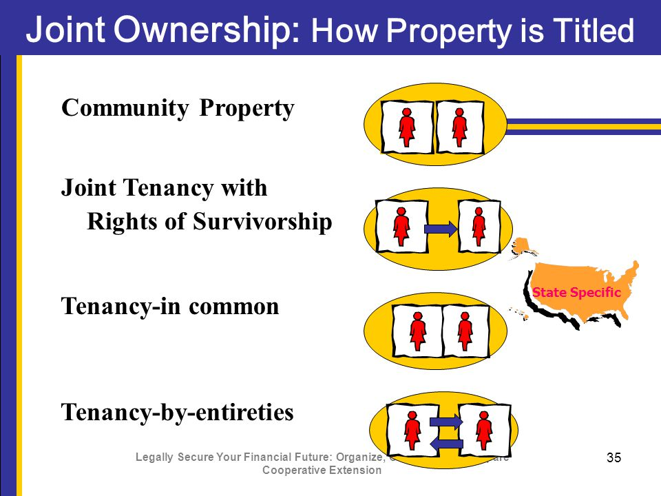 Legally Secure Your Financial Future: Organize, Communicate, Prepare Cooperative Extension 35 Joint Ownership: How Property is Titled Community Property Joint Tenancy with Rights of Survivorship Tenancy-in common Tenancy-by-entireties State Specific