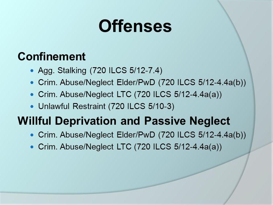 Offenses Confinement Agg. Stalking (720 ILCS 5/12-7.4) Crim.