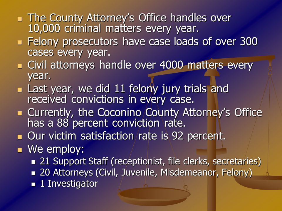 The County Attorney's Office handles over 10,000 criminal matters every year.