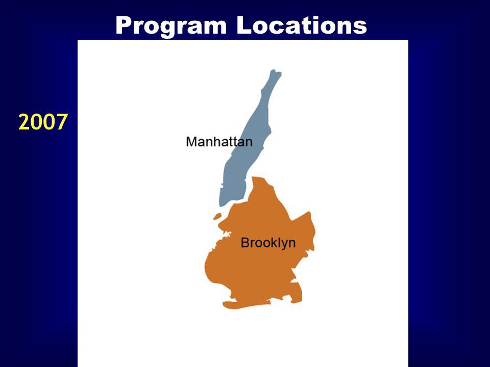 Program Locations 2007