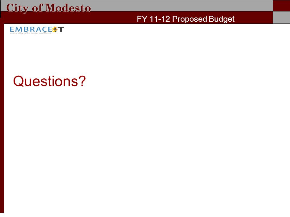 City of Modesto FY 11-12 Proposed Budget Questions?