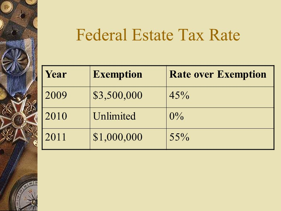Federal Estate Tax Rate YearExemptionRate over Exemption 2009$3,500,00045% 2010Unlimited0% 2011$1,000,00055%