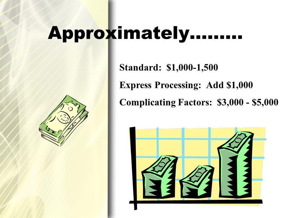 Approximately……… Standard: $1,000-1,500 Express Processing: Add $1,000 Complicating Factors: $3,000 - $5,000