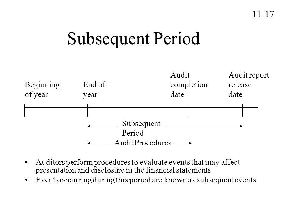 Subsequent Period AuditAudit report BeginningEnd of completionrelease of yearyeardatedate Subsequent Period Audit Procedures Auditors perform procedur