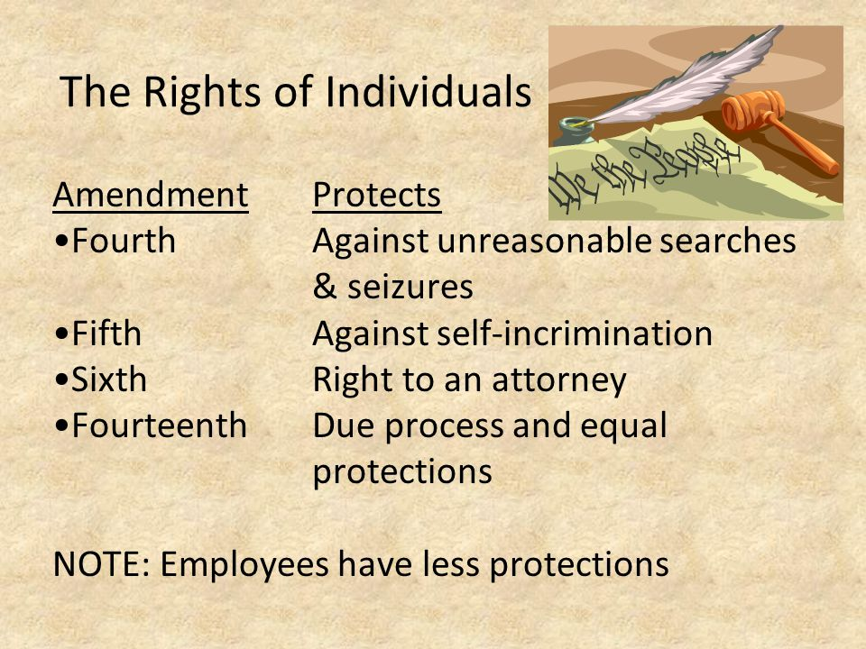 The Rights of Individuals Amendment Protects Fourth Against unreasonable searches & seizures Fifth Against self-incrimination Sixth Right to an attorn