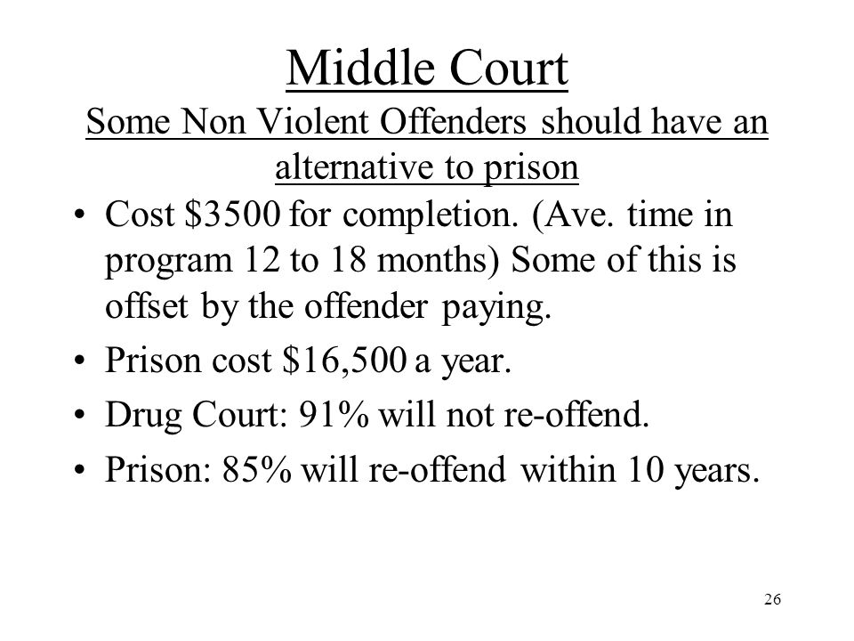 26 Middle Court Some Non Violent Offenders should have an alternative to prison Cost $3500 for completion.