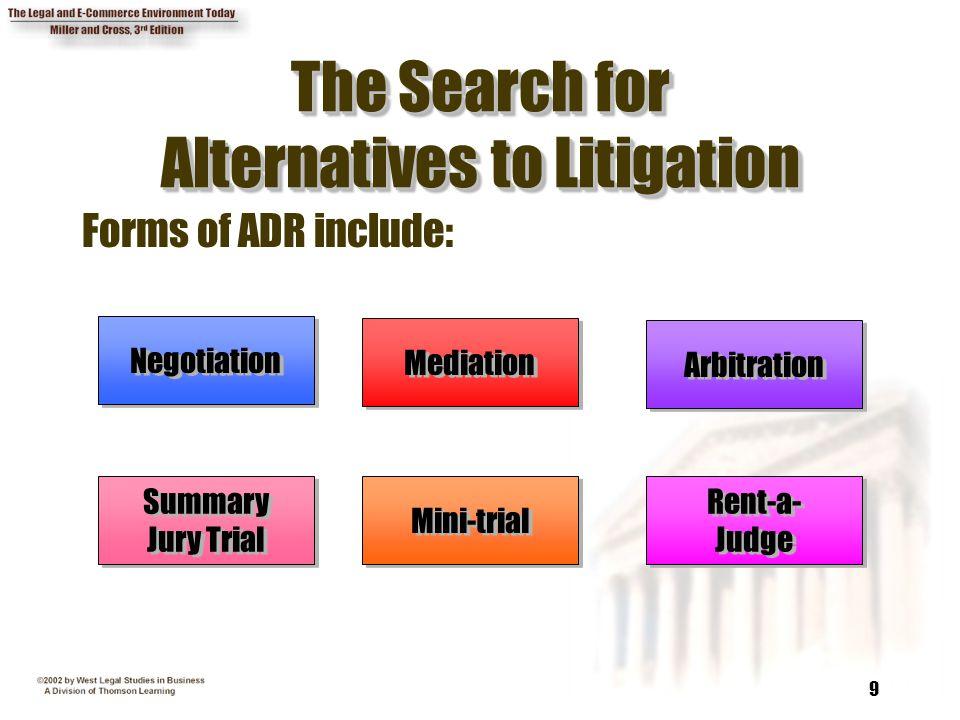 30 Court-Mandated ADR vs.