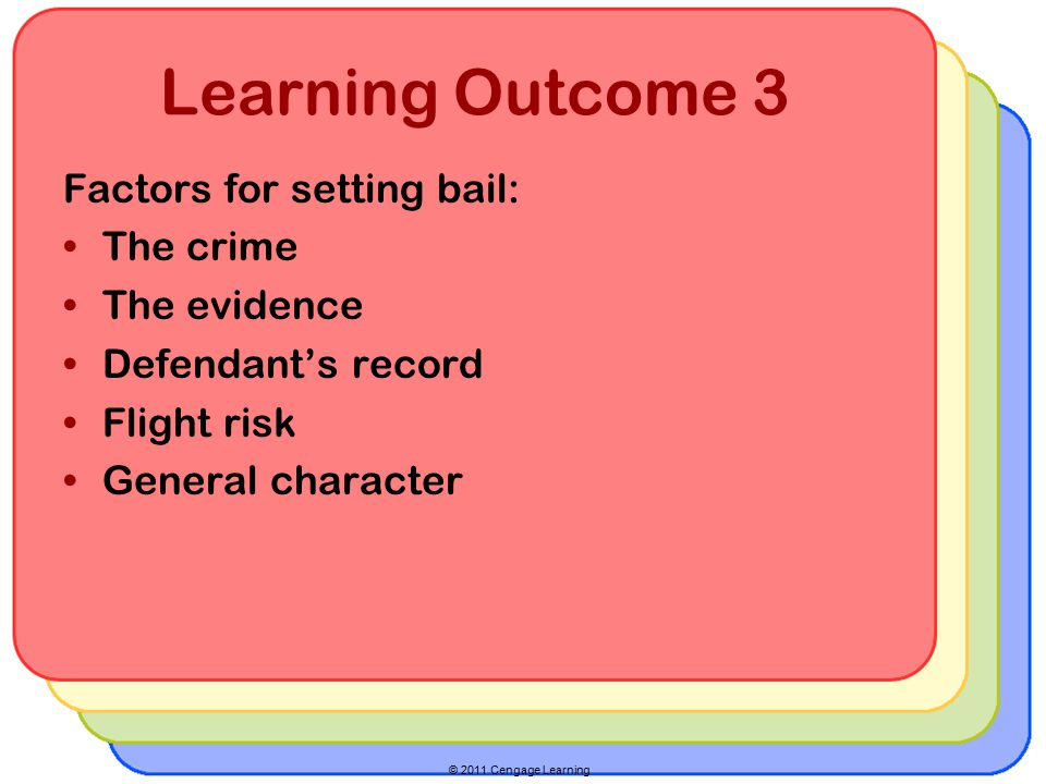 © 2011 Cengage Learning Learning Outcome 3 Factors for setting bail: The crime The evidence Defendant's record Flight risk General character
