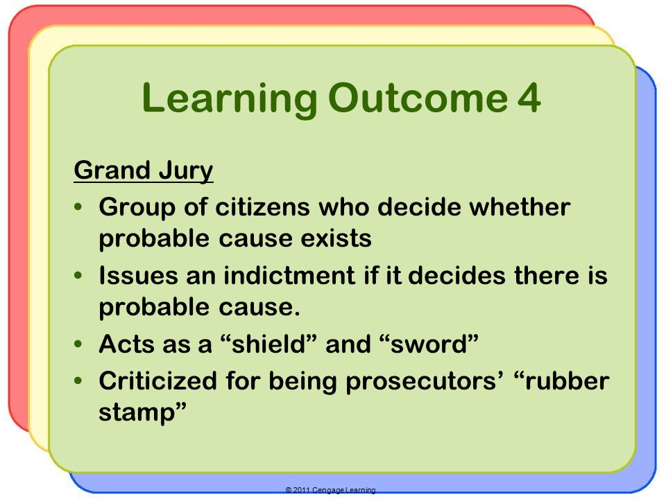 © 2011 Cengage Learning Learning Outcome 4 Grand Jury Group of citizens who decide whether probable cause exists Issues an indictment if it decides there is probable cause.