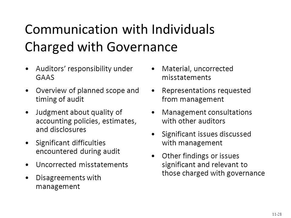 Communication with Individuals Charged with Governance Auditors' responsibility under GAAS Overview of planned scope and timing of audit Judgment about quality of accounting policies, estimates, and disclosures Significant difficulties encountered during audit Uncorrected misstatements Disagreements with management Material, uncorrected misstatements Representations requested from management Management consultations with other auditors Significant issues discussed with management Other findings or issues significant and relevant to those charged with governance 11-28