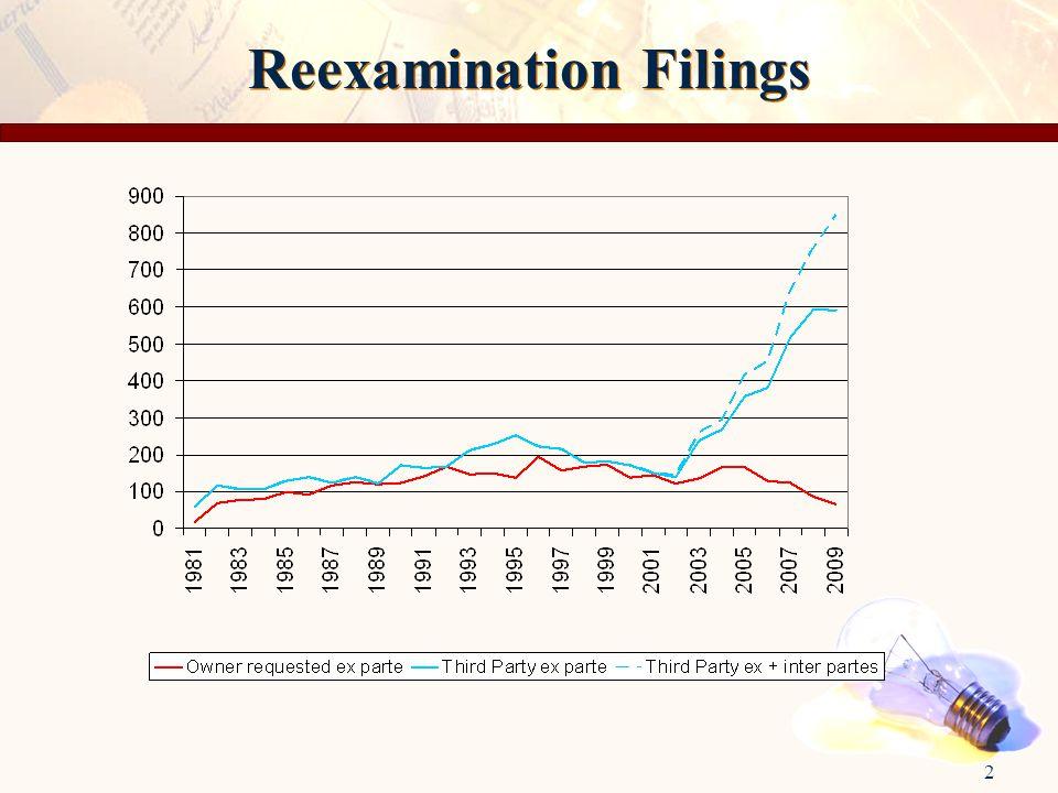 2 Reexamination Filings
