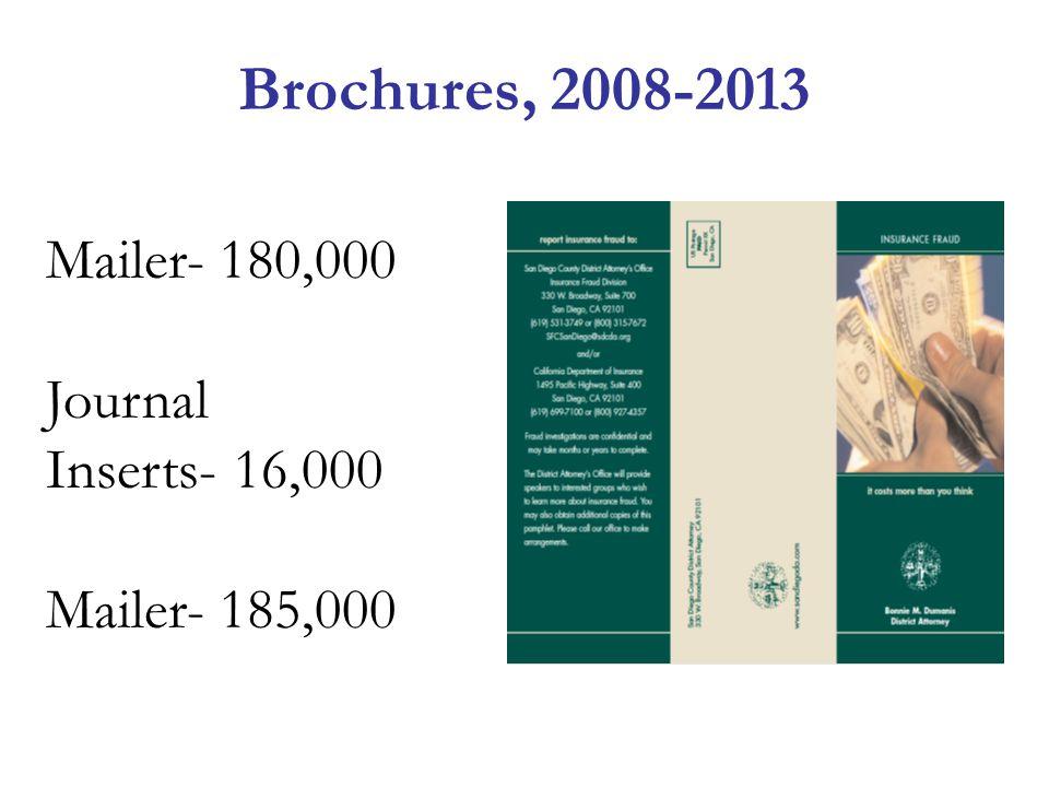 Brochures, 2008-2013 Mailer- 180,000 Journal Inserts- 16,000 Mailer- 185,000