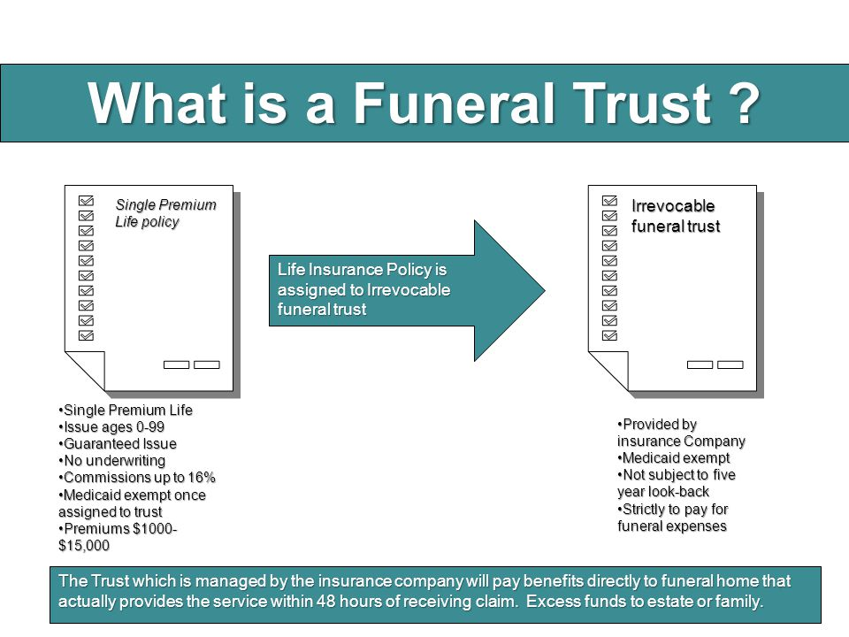 What is a Funeral Trust .