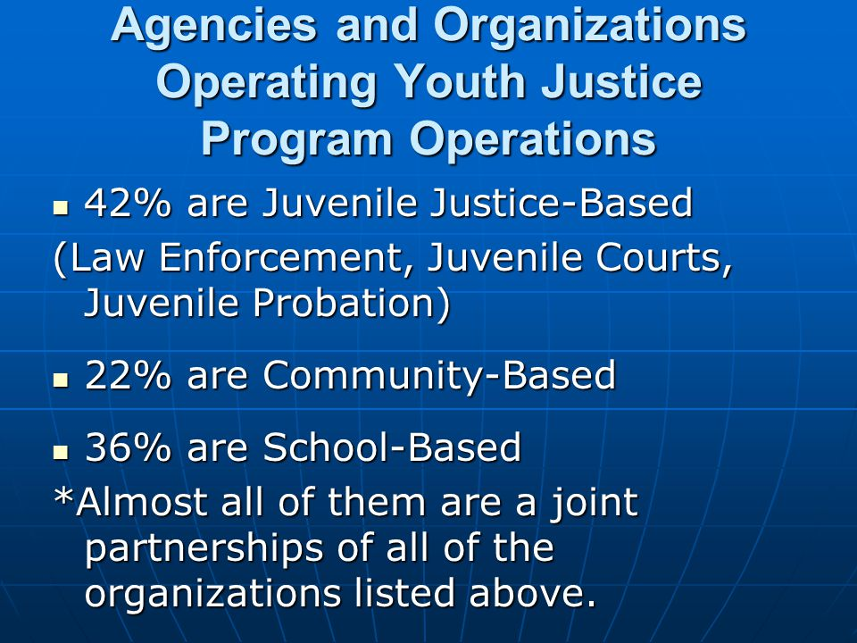 Agencies and Organizations Operating Youth Justice Program Operations 42% are Juvenile Justice-Based 42% are Juvenile Justice-Based (Law Enforcement, Juvenile Courts, Juvenile Probation) 22% are Community-Based 22% are Community-Based 36% are School-Based 36% are School-Based *Almost all of them are a joint partnerships of all of the organizations listed above.