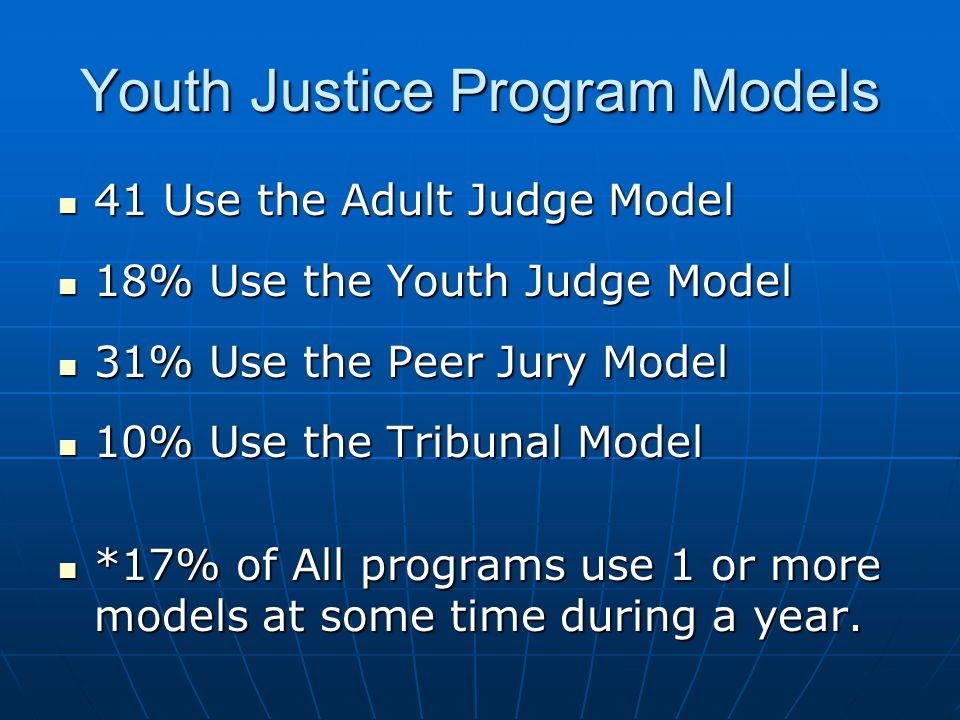 Youth Justice Program Models 41 Use the Adult Judge Model 41 Use the Adult Judge Model 18% Use the Youth Judge Model 18% Use the Youth Judge Model 31% Use the Peer Jury Model 31% Use the Peer Jury Model 10% Use the Tribunal Model 10% Use the Tribunal Model *17% of All programs use 1 or more models at some time during a year.